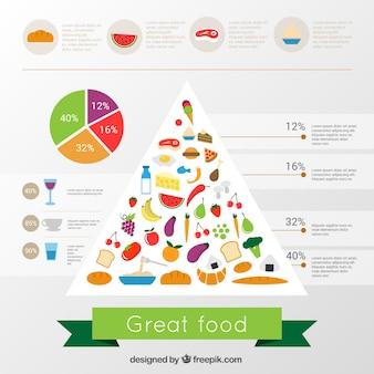 Gran pirámide de los alimentos