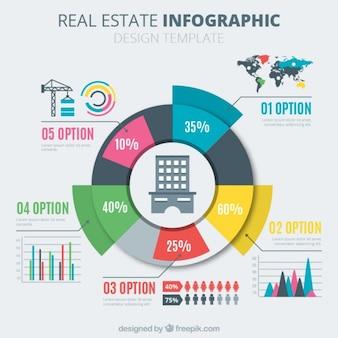 Gráfico circular de inmobiliaria a color