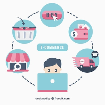 Iconos de comercio online con diseño plano interrelacionados