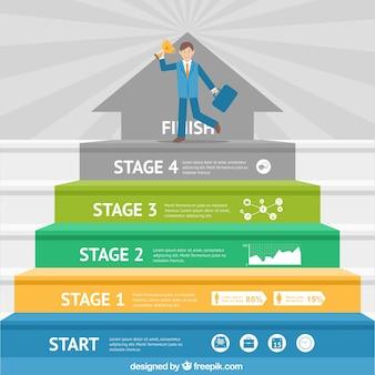 Ilustración de progreso de hombre de negocios