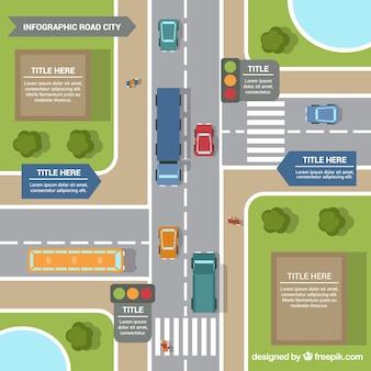 Infografía de ciudad en vista aérea