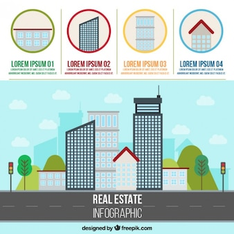Infografía de inmobiliaria con rascacielos