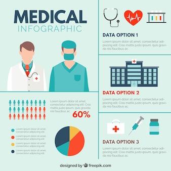 Infografía médica con el médico y el cirujano
