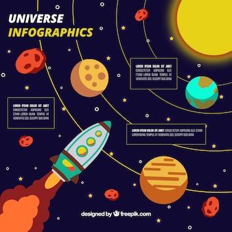 Infografía sobre el universo con un cohete