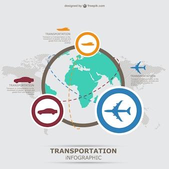 Infografía vector de transporte