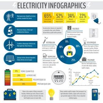 Infografía acerca de la electricidad