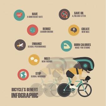Infografía acerca de montar en bici