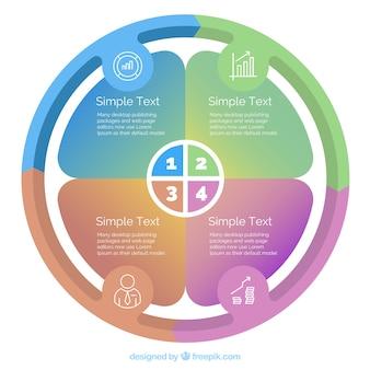Infografía circular, opciones de colores