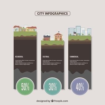 Infografía ciudad