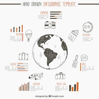 Infografía con bocetos de elementos de viaje