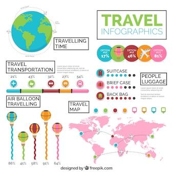 Infografía con datos sobre viajes