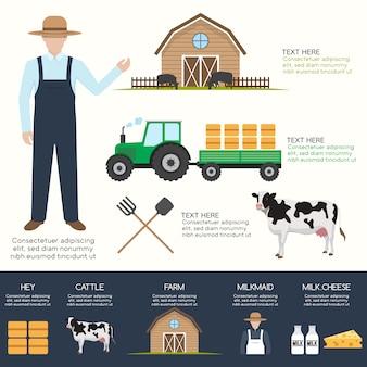 Infografía con diseño de elementos de granja