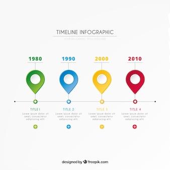 Infografía con pins de colores