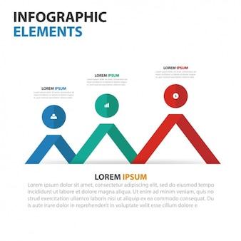 Infografía con tres etapas