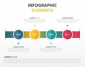 Infografía con una línea del tiempo de colores