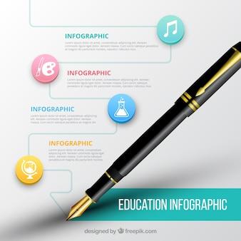 Infografía con una pluma para temas de educación