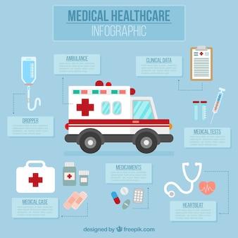 Infografía de ambulancia