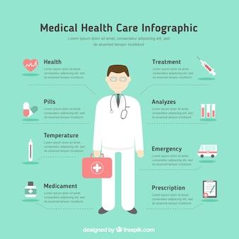 Infografía de asistencia médica en diseño plano