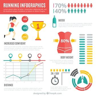 Infografía de carrera con diferentes gráficos