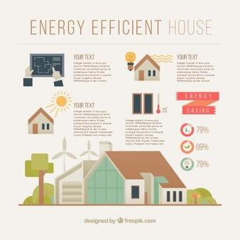 Infografía de casa de eficiencia energética en diseño plano