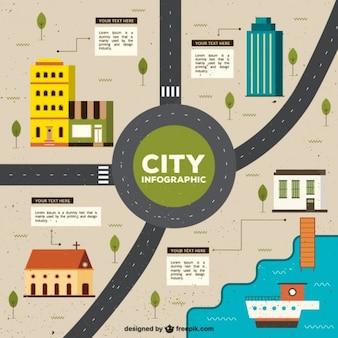 Infografía de ciudad