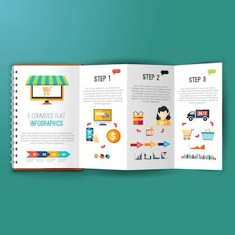 Infografía de comercio electrónico en diseño plano