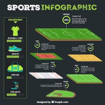 Infografía de deportes
