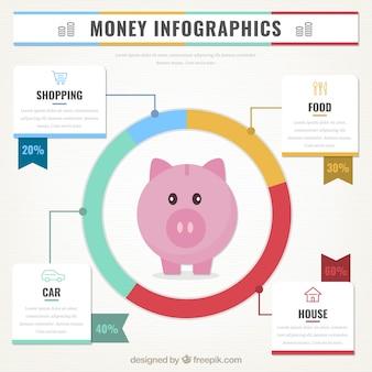 Infografía de dinero con hucha y gráfico circular
