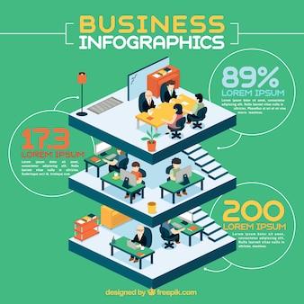 Infografía de edificio de negocios
