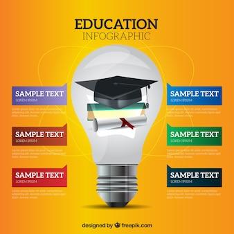 Infografía de educación con una bombilla