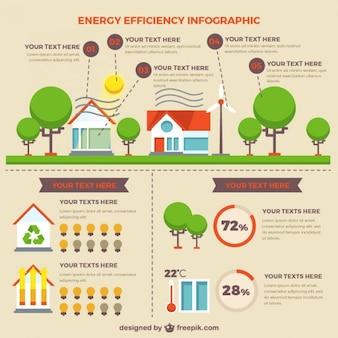 Infografía de eficiencia energética con casas y árboles