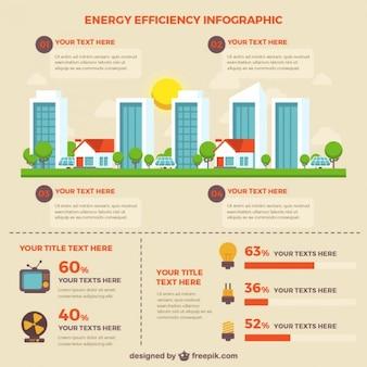 Infografía de eficiencia energética con edificios