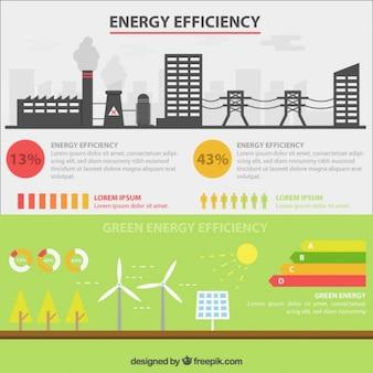 Infografía de eficiencia energética con fábrica y energía renovable