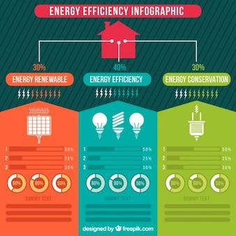 Infografía de eficiencia energética de colores