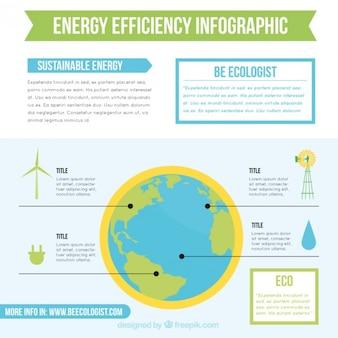 Infografía de eficiencia energética en diseño plano