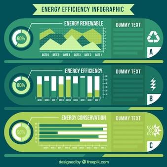 Infografía de eficiencia energética en tonos verdes