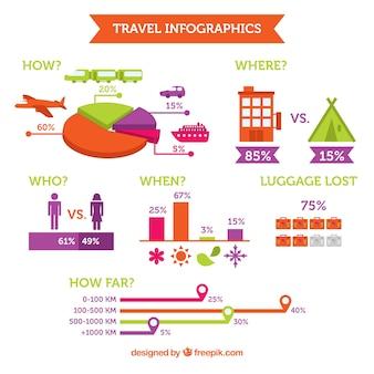 Infografía de elementos de viaje coloridos