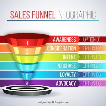 Infografía de embudo de ventas con diferentes colores