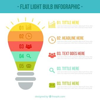 Infografía de empresa con bombilla en diseño plano