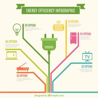 Infografía de energía eficiente