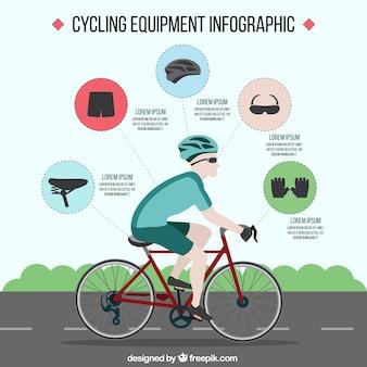 Infografía de equipamiento de ciclismo