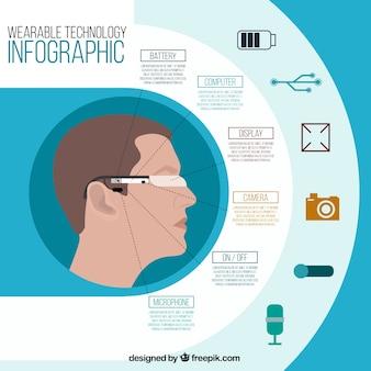 Infografía de gafas tecnológicas