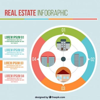 Infografía de inmobiliaria con un gráfico