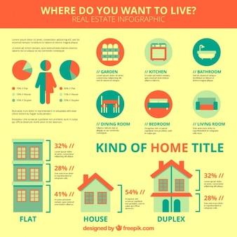 Infografía de inmobiliarias