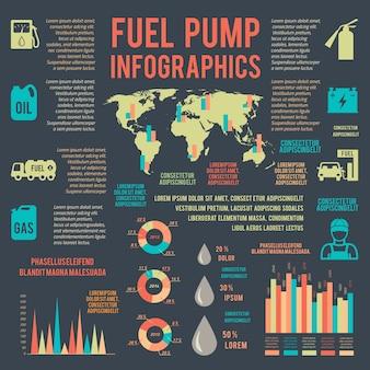 Infografía de la gasolina