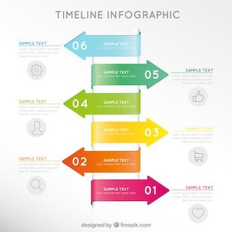 Infografía de línea de tiempo de flechas de colores