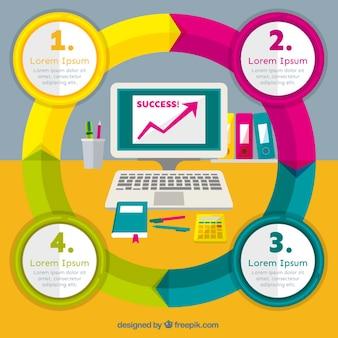 Infografía de lugar de trabajo con un gráfico colorido