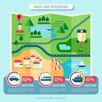 Infografía de mapa de viaje