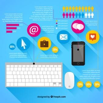 Infografía de marketing con elementos