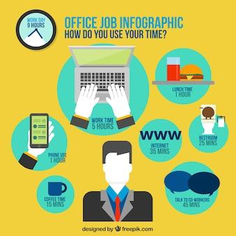Infografía de oficina de trabajo